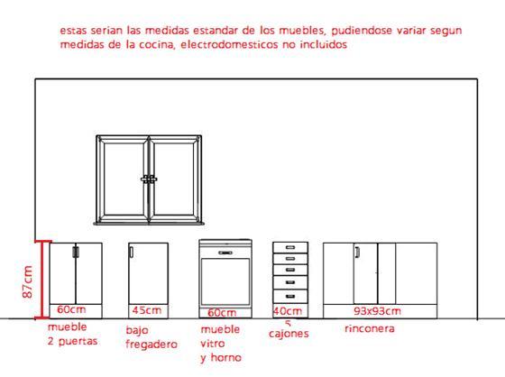Medidas estandar de muebles de cocina idea creativa for Medidas de cocina industrial